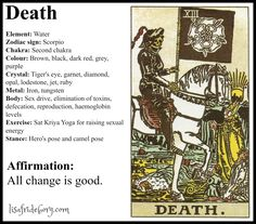 Holistic Tarot Correspondences for Death