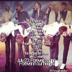 I hate the last one. Forever in our hearts?! They didn't die!! And it is far from over..