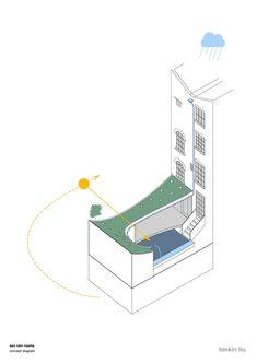Gallery of Sun Rain Room / Tonkin Liu Architects - 36