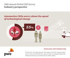 Automotive CEOs worry about the speed of technological change Technological Change, No Worries