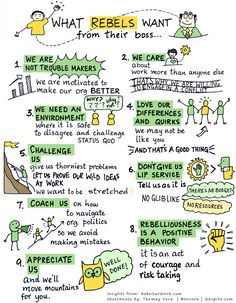 Insights and Sketchnotes on Leadership, Learning and Change!