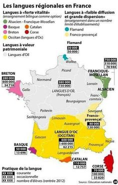 Carte des langues régionales en France - Map of the regional languages of France (Metropolitan France) Ap French, French History, France Map, Ville France, French Teaching Resources, Teaching French, How To Speak French, Learn French, French Education