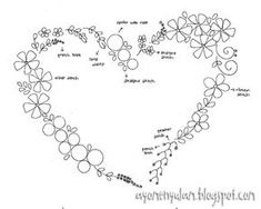 This Heart pattern tells you what stitches to use and is a fun way to start practising.