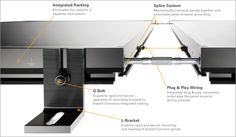INSTANT CONNECT - Technology Overview. The precise alignment resulting from the integrated racking and splice system enables electrical wiring to be automated using plug & play connections that are formed as panels are mechanically interlocked. This unique capability is available only from Andalay Solar. #solar #solareneregy #solarpanels
