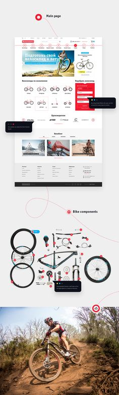Veloplaneta bike store on Behance