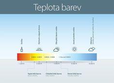 teplota_barev-1