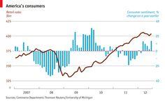 Focus: America's consumers   The Economist