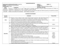 Resultado de imagen para situacion didactica de oficios y profesiones para preescolar