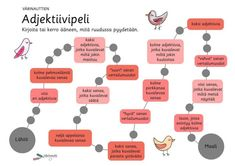 Päättelytehtävät - Värinautit Learn Swedish, Primary English, Special Education, Grammar, Literacy, Language, Classroom, Teaching, School