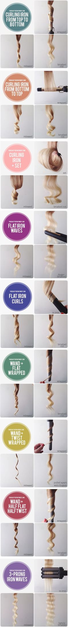 Types of curls - http://thebeautydepartment.com/2014/04/types-of-curl/: