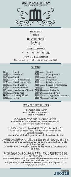 Learn one Kanji a day with infographic: 血 (ketsu) Source