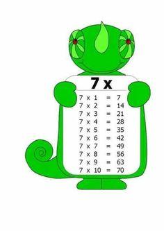 The Multiplication Table Free Multiplication Worksheets, Learning Multiplication, Kindergarten Math Worksheets, Preschool Math, Teaching Math, Math Activities, Multiplication Tables, Preschool Room Decor, Maths Times Tables