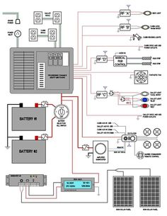 Solar Power Farm as well Electrical Service Home besides Solar Panel Socket further Electrical Panels Diagrams moreover Whats Needed To Set Up A Personal Solar Power System. on solar panels for electricity diagram