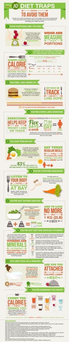 Health Infographics - How To Infographic. 10 Common Diet Traps And How You Can Avoid Them. Never Fall For Diet Traps Again. How To Avoid Obesity. Health Diet, Health And Nutrition, Nutrition Resources, Nutrition Guide, Nutrition Plans, Health Care, Healthy Weight, Get Healthy, Healthy Food