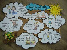 Classroom Board, School Bulletin Boards, Classroom Design, Classroom Rules, Classroom Decor, Preschool Education, Preschool Themes, Preschool Activities, Sailor Theme