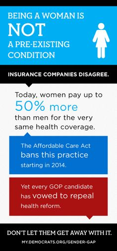 Being a woman is NOT a pre-existing condition.