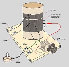 "Instructions to build a crystal radio for the ""beginner"""