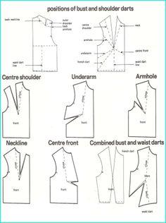 "Dart Positioning, Winifred Aldrich ""Metric Pattern Cutting for Women"""