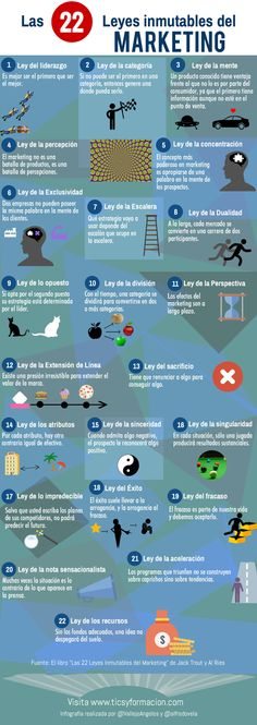 Las 22 Leyes inmutables del Marketing #Infografia #Infographic #Mercadotecnia