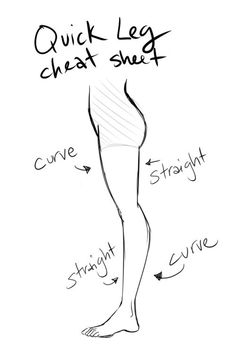 Legs. | 17 Diagrams That Will Help You Draw (Almost) Anything drawing humans pencil sketch art prompt