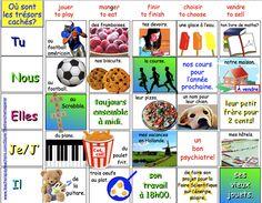 Où sont les trésors? Activity to review ER, IR and RE verb conjugations