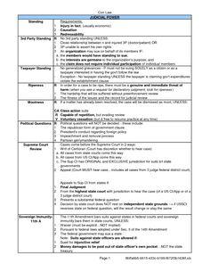 Anthropology degree massachusetts nursing services
