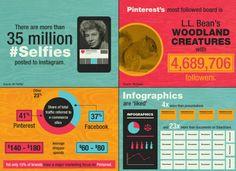 #SocialAlly #socialmedia #InfographicMore than 35 million #selfies posted on #Instagram! www.socialallyaz.com