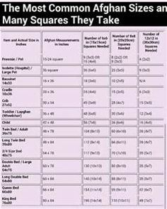 Crochet Blanket Sizes Chart - Yahoo Search Results Yahoo Image Search Results