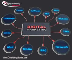 Experts at digital marketing, Business Builder Group specializes in helping brands build strategies designed specifically for them. Online Marketing, Social Media Marketing, Digital Marketing, Business Branding, Seo, Content, Group, Website, Design