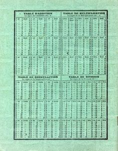 Table multiplication au dos des cahiers