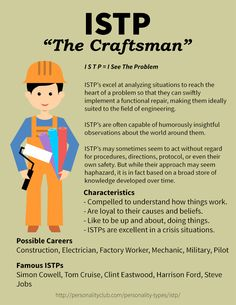 29 Best Writing Tips: ISTP - Myers Briggs Character