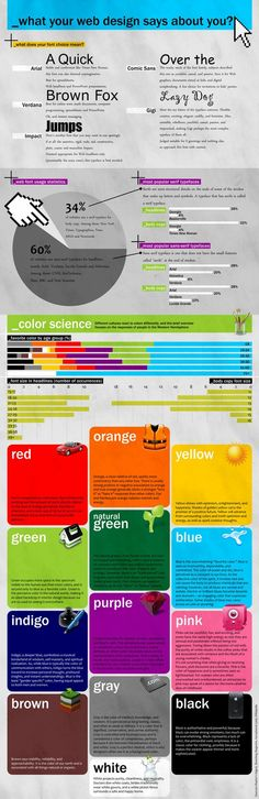 How to use color science with web design