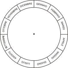 Costruire le ruote del tempo | AiutoDislessia.net