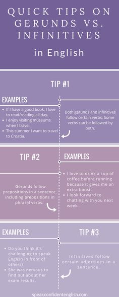 English grammar. Do you get easily confused by gerunds vs. infinitives in English? Check out this quite cheat sheet or get more in the online English lesson: http://www.speakconfidentenglish.com/gerunds-infinitives-english/?utm_campaign=coschedule&utm_source=pinterest&utm_medium=Speak%20Confident%20English%20%7C%20English%20Fluency%20Trainer&utm_content=How%20to%20Use%20Gerunds%20and%20Infinitives%20in%20Everyday%20English English Tips, English Lessons, English Class, English Fun, English Writing, English Resources, English Study, Learn English, Teaching English