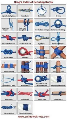 Animated scouting knots by Grog- Perfect for tents, hammocks and other uses! Animated scouting knots by Grog- Perfect for tents, hammocks and other uses! Survival Knots, Survival Tips, Survival Skills, Survival Bracelets, Rope Knots, Macrame Knots, Camping Survival, Outdoor Survival, Wilderness Survival
