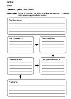Organizador Causa Efecto Acontecimientos | Scribd