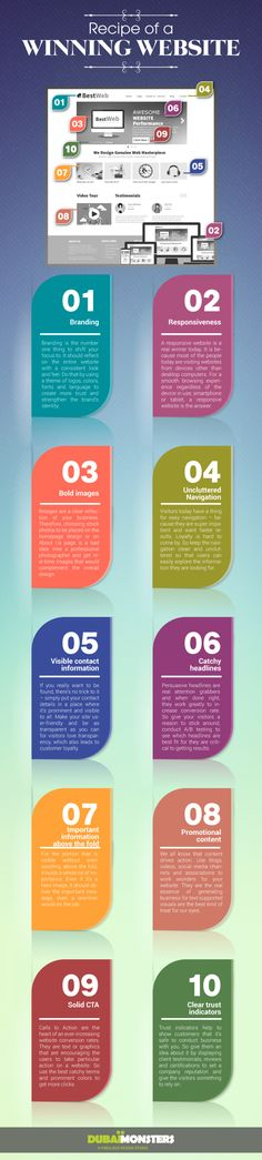 10 Steps to a Successful Small Business Website #Infographic