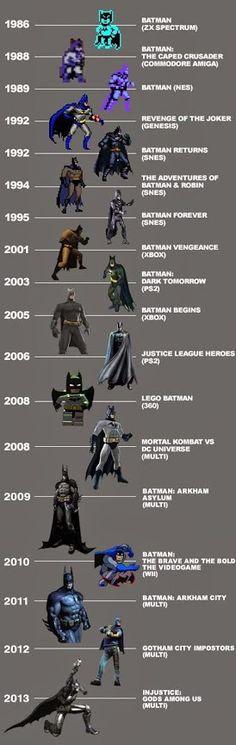 Videogame Batman timeline evolution
