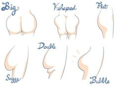 What's Your Butt Type? ---- Best funny, pictures, humor, jokes, memes, hilarious, walmart, fail, quotes
