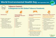 Around the globe, #Tobacco kills more people than #Alcohol, #AIDS, car accidents, #IllegalDrugs, #Murders and #Suicides. #TuracozHealthcareSolutions, therefore, aims to create awareness among the general population about the harmful effects of tobacco and need to stop its consumption. We are a #MedicalWritingCompanyInDelhi that provides services related to #RegulatoryWriting, #PublicationWriting, and #MedicoMarketingWriting for the #PharmaCompanies and the #HealthcareProfessionals.