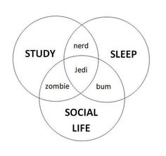 I'd like to think I'm a Jedi, but I probably just switch back and forth between being a zombie or a nerd depending on the day. University Life, E Mc2, Geek Out, Time Management, Nerdy, Funny Pictures, College Life, College Guys, Uni Life