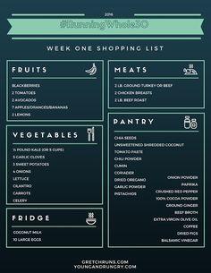 Whole30 Week 1 : Meal Plan for marathon training