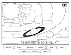 Solar system print out that students can do to reinforce the order of the… Solar System Worksheets, Solar System Activities, Solar System Projects, Space Activities, Science Activities, Kids Worksheets, Printable Worksheets, Science Projects, Free Printable