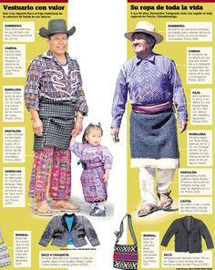 Valiosa tradición, la vestimenta tradicional de los hombres mayas de #Guatemala