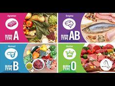 20 din cele mai bune alimente cu conținut scăzut de carbohidrați