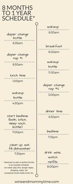 What to feed, when to feed, and how much to feed babies 4, 5, or 6 months  old   Oh Baby!!   Pinterest   Babies, Baby food recipes and Baby care
