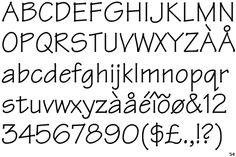 Hand Lettering Font Draftsman | Architectural Hand Lettering