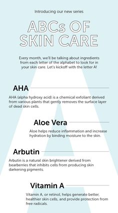 ABC's of Skincare, A: 1. AHA (Alpha Hydroxy Acid) - Chemical exfoliant derived from various plants - Gently removes surface layer of dead skin cells 2. ALOE VERA - Helps reduce inflammation - Increase hydration by binding moisture to skin 3. ARBUTIN - Natural skin brightener - Derived from bearberries - Inhibits cells from producing skin darkening pigments 3. VITAMIN A (Retinol) - Helps generate healthier skin cells - Provide protection from free radicals