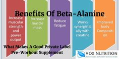 benefits of beta alanine in private label pre-workout supplements