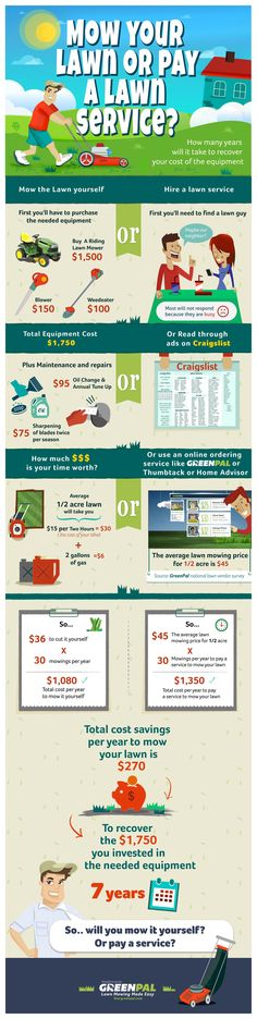 Mow your Lawn or Pay a Guy? #infographic More
